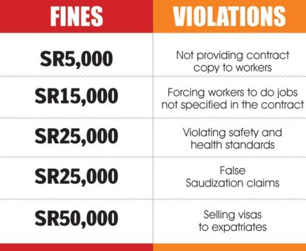 Fines-640x525